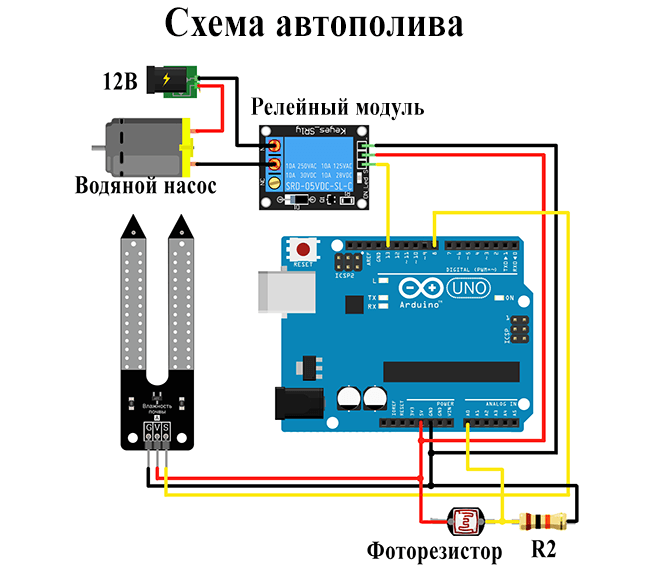 Схема системы автополива